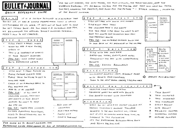 bullet-journal-reference-guide-pdf
